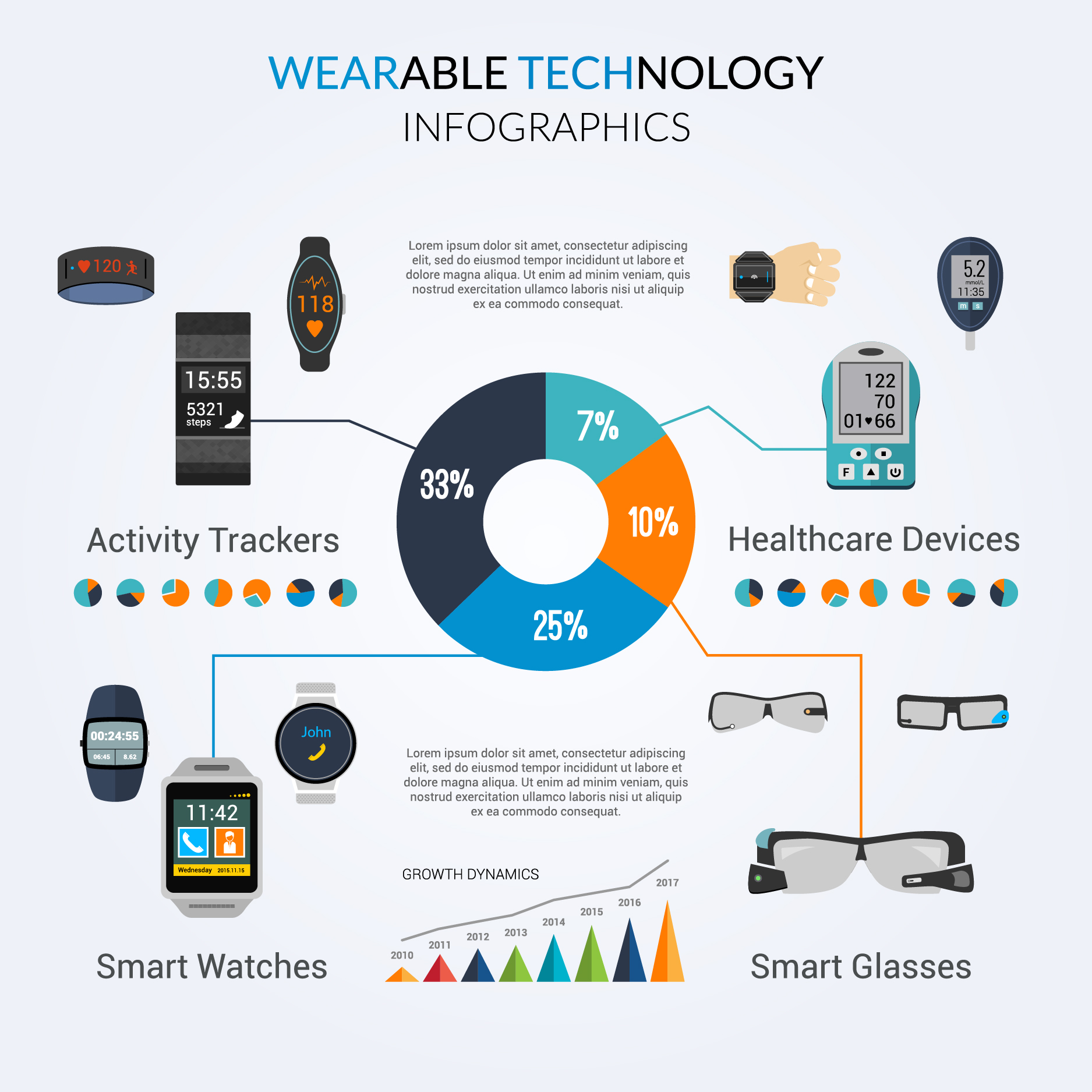 Wearable Technology For Seniors Respite Care